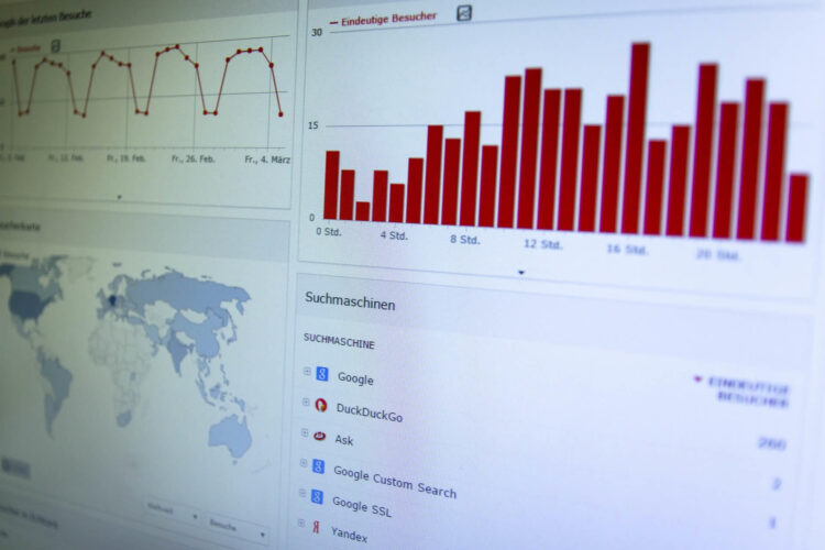 Ota Google Analytics osaksi markkinointitoimiasi!