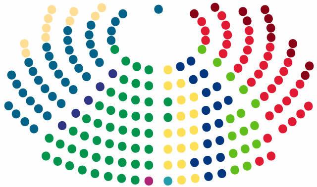 Eduskunta 2017 istumajärjestys